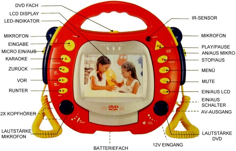 kinder karaoke dvd mp3 divx cd player mit 5 lcd display. Black Bedroom Furniture Sets. Home Design Ideas